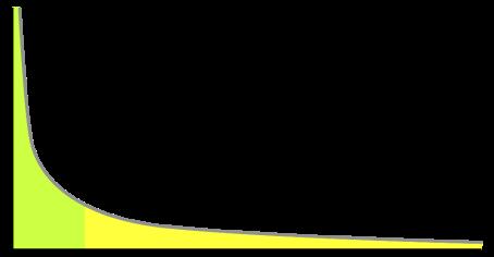 long-tail-05646