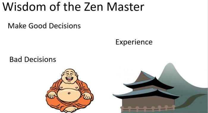PM Zen
